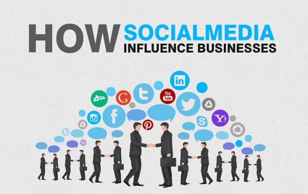 prezenta puternica pe Social Media